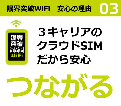 限界突破WiFi 安心の理由3